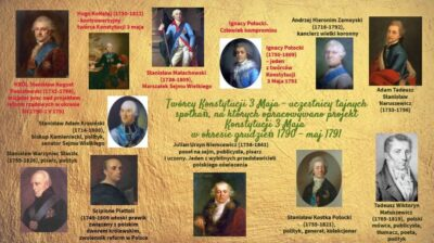 Narodowe Święto Konstytucji 3 Maja.